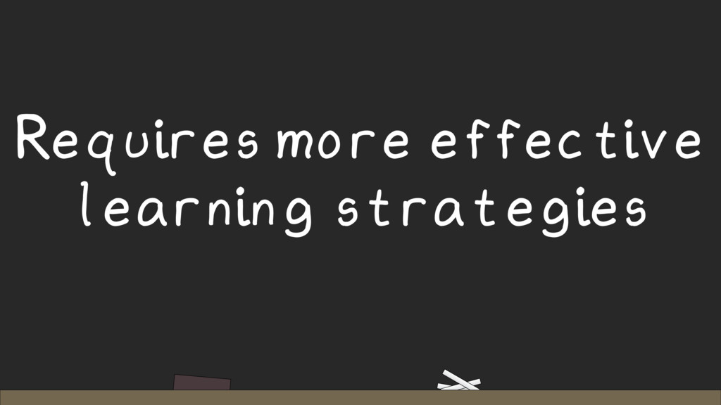 Requires more effective learning strategies