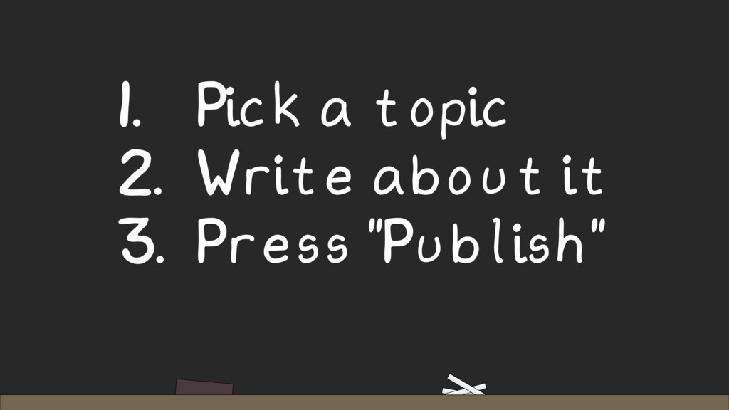 "1. Pick a topic 2. Write about it 3. Press ""Pub..."