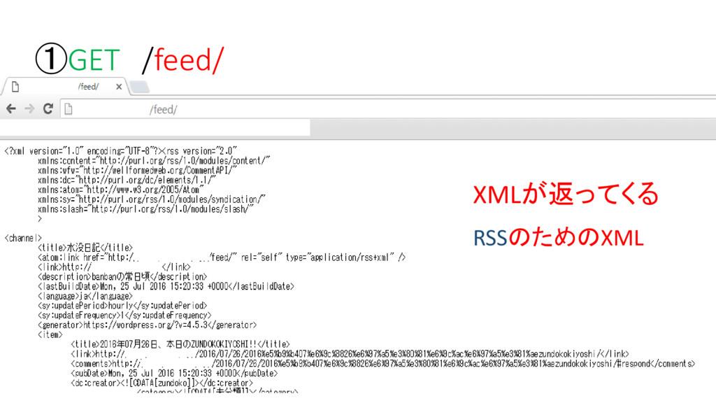 ①GET /feed/ XMLが返ってくる RSSのためのXML