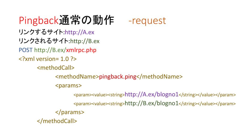 Pingback通常の動作 -request リンクするサイト:http://A.ex リンク...