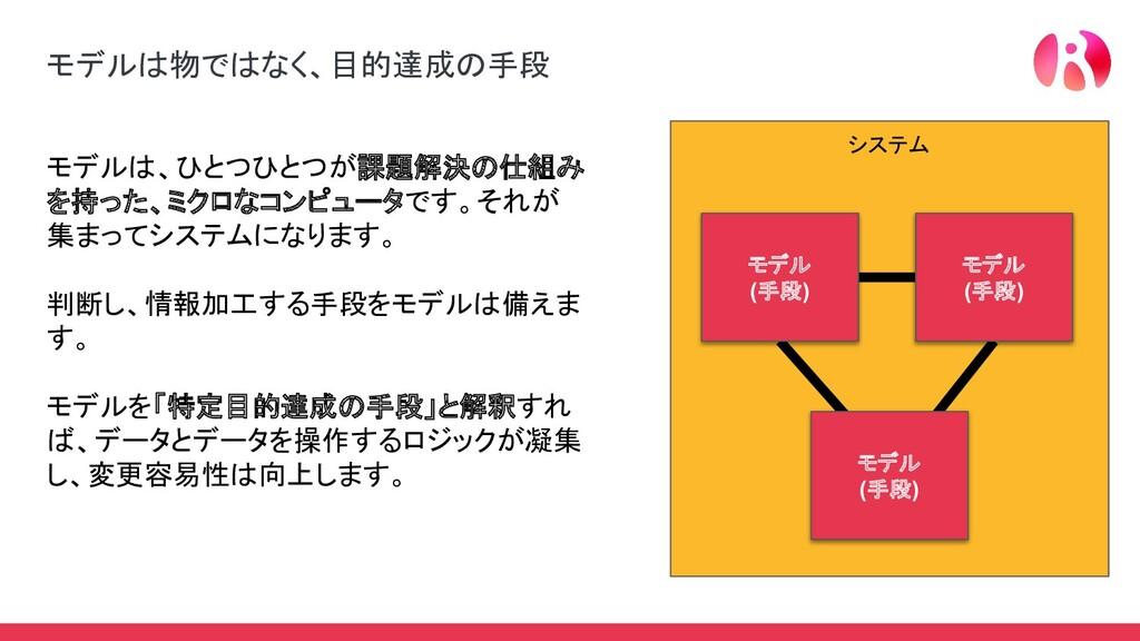 モデルは物ではなく、目的達成の手段 モデルは、ひとつひとつが課題解決の仕組み を持った、ミクロ...