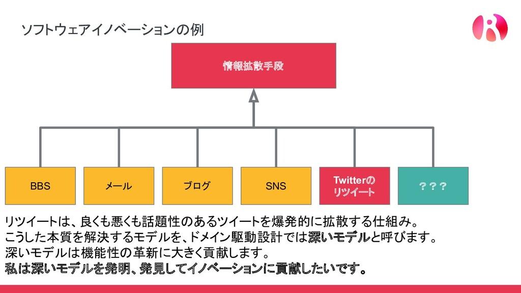 ソフトウェアイノベーションの例 BBS メール ブログ 情報拡散手段 SNS Twitterの...