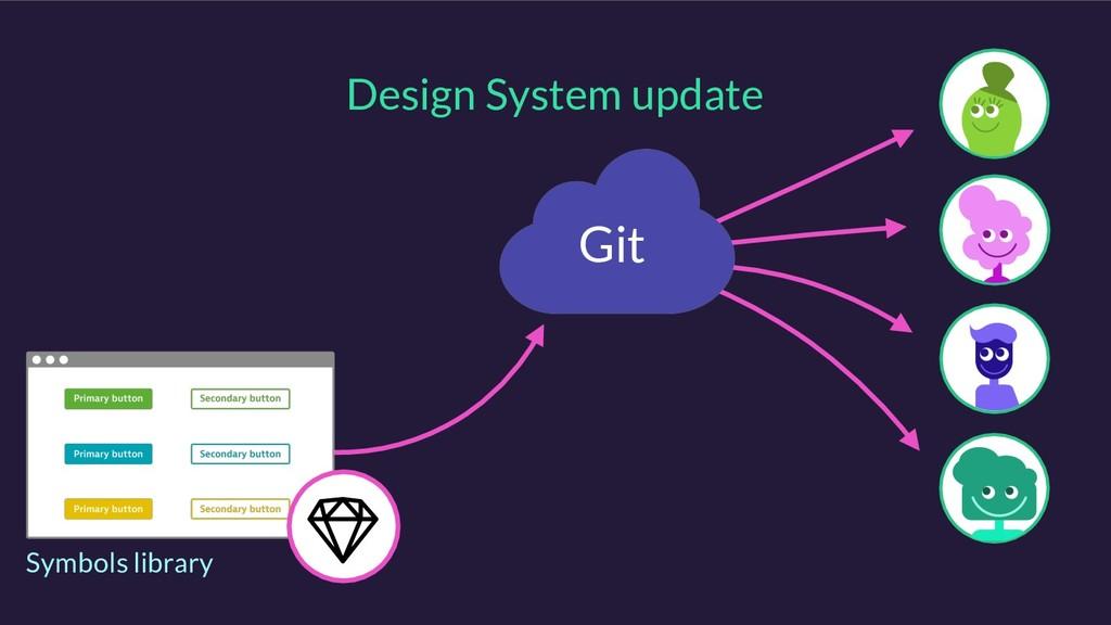 Git Design System update Symbols library