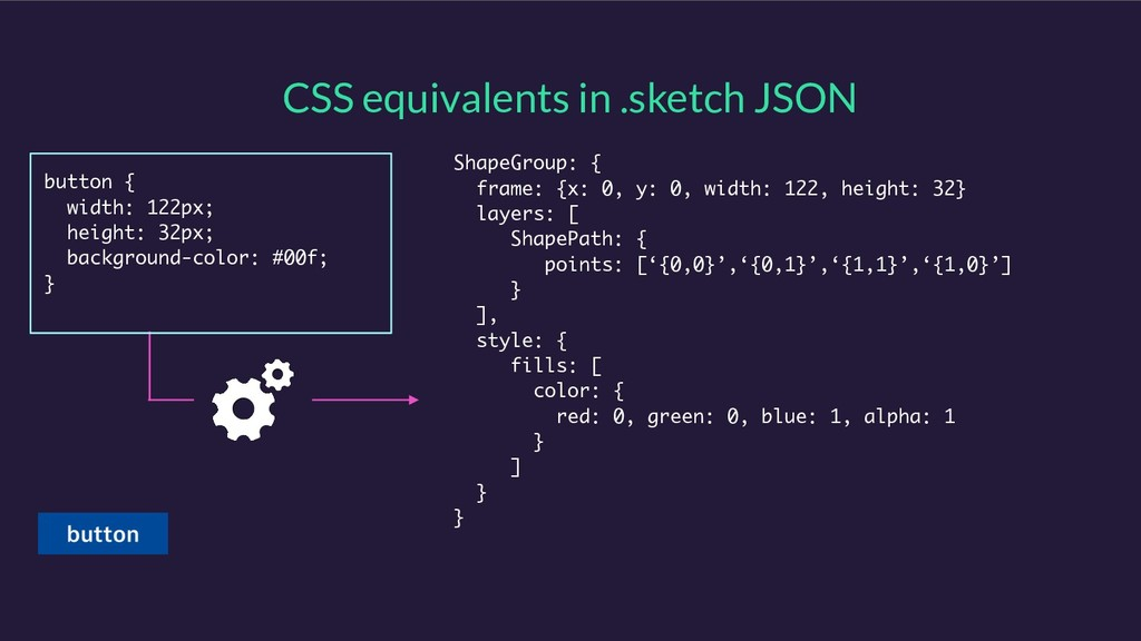 CSS equivalents in .sketch JSON button { width:...