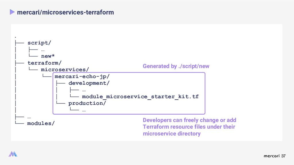 37 mercari/microservices-terraform . ├── script...