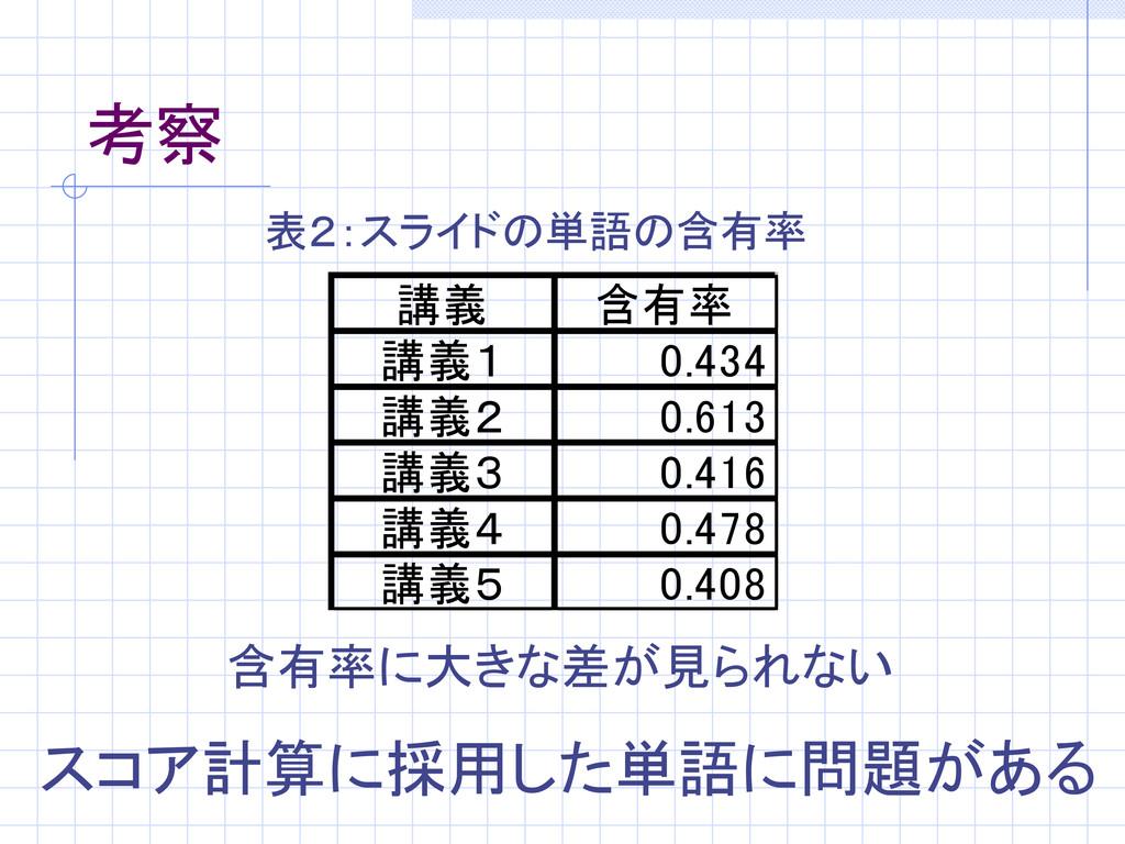 考察 講義 含有率 講義1 0.434 講義2 0.613 講義3 0.416 講義4 0.4...