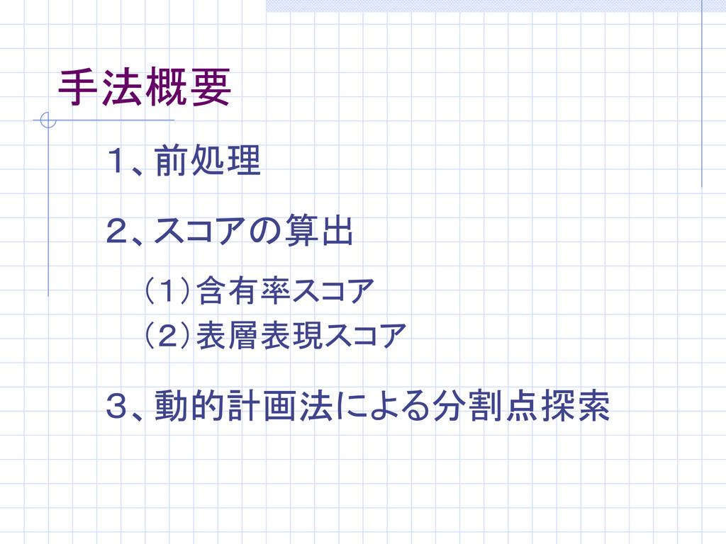 手法概要 1、前処理 2、スコアの算出 3、動的計画法による分割点探索 (1)含有率スコア (...