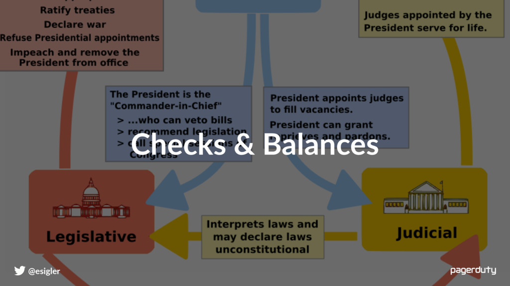 @esigler Checks & Balances