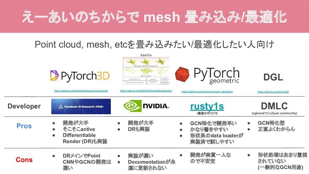 えーあいのちからで mesh 畳み込み/最適化 Point cloud, mesh, etcを...
