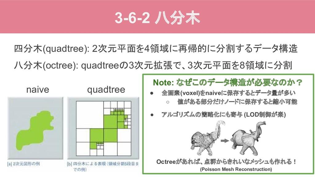 3-6-2 八分木 四分木(quadtree): 2次元平面を4領域に再帰的に分割するデータ構...