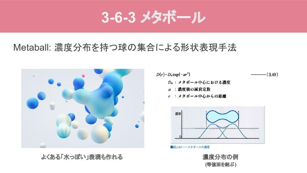 3-6-3 メタボール Metaball: 濃度分布を持つ球の集合による形状表現手法 よくある...