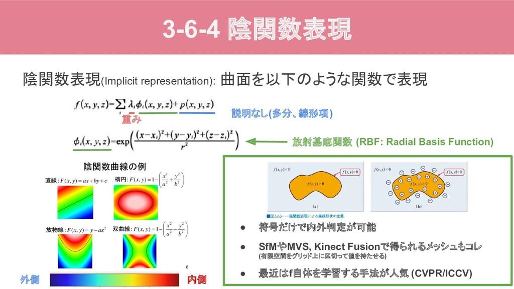 3-6-4 陰関数表現 陰関数表現(Implicit representation): 曲面を...