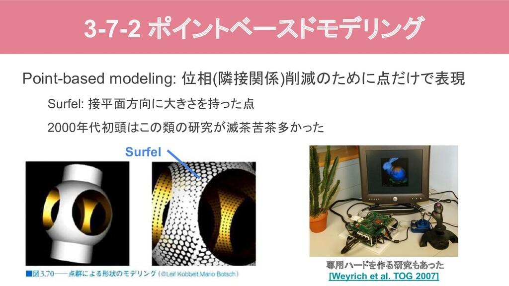 3-7-2 ポイントベースドモデリング Point-based modeling: 位相(隣接...