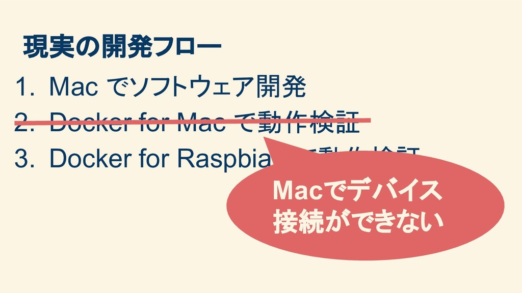 現実の開発フロー 1. Mac でソフトウェア開発 2. Docker for Mac で動作...