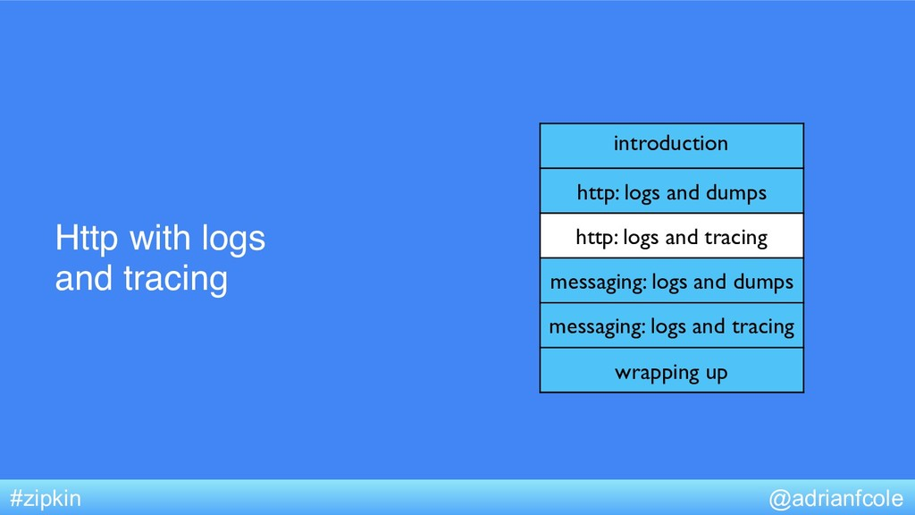Http with logs and tracing @adrianfcole #zipkin...
