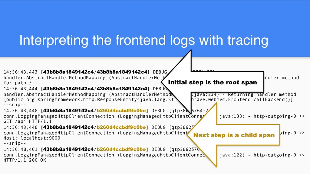 Interpreting the frontend logs with tracing 14:...