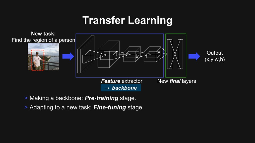 Transfer Learning > Making a backbone: Pre-trai...