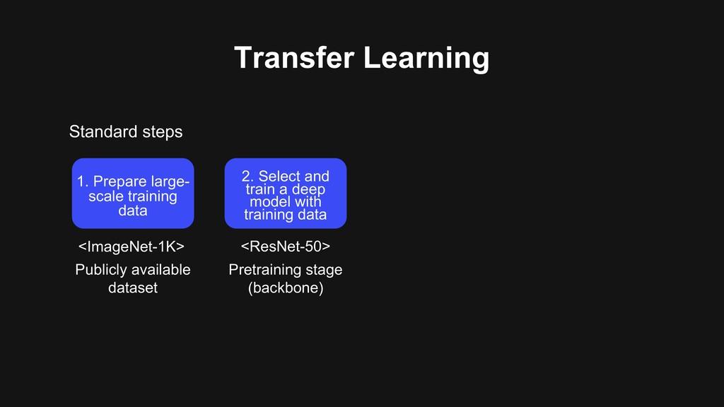 Transfer Learning Standard steps 1. Prepare lar...