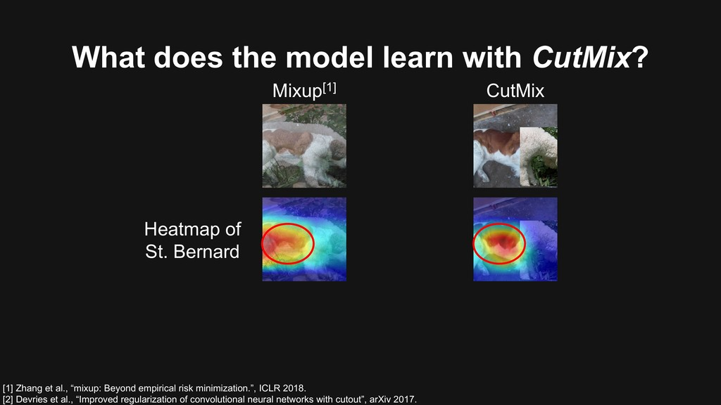What does the model learn with CutMix? Mixup[1]...
