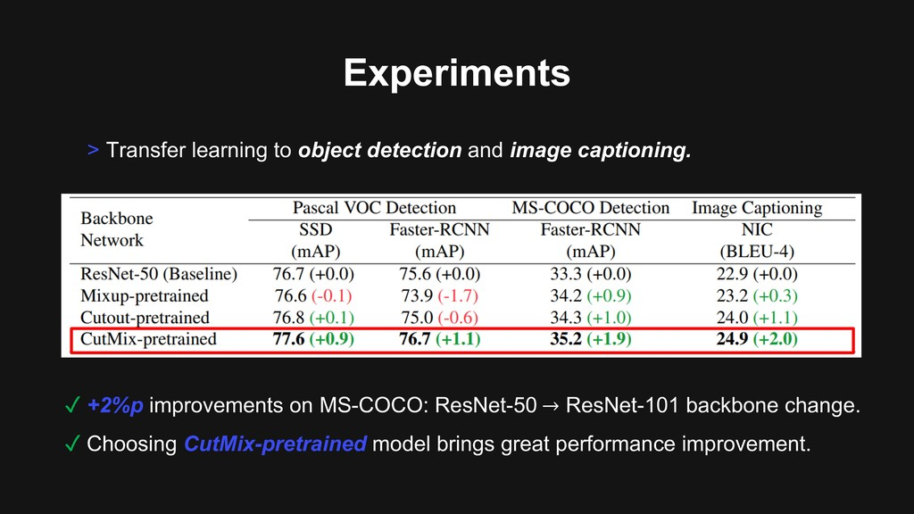 Experiments > Transfer learning to object detec...