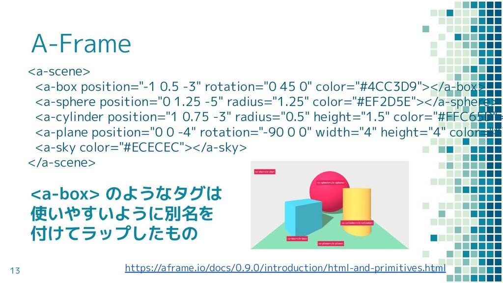 """A-Frame 13 <a-scene> <a-box position=""""-1 0.5 -3..."""