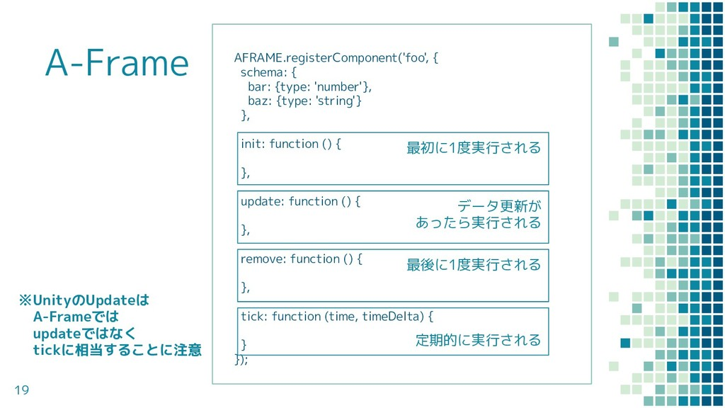 A-Frame 19 AFRAME.registerComponent('foo', { sc...
