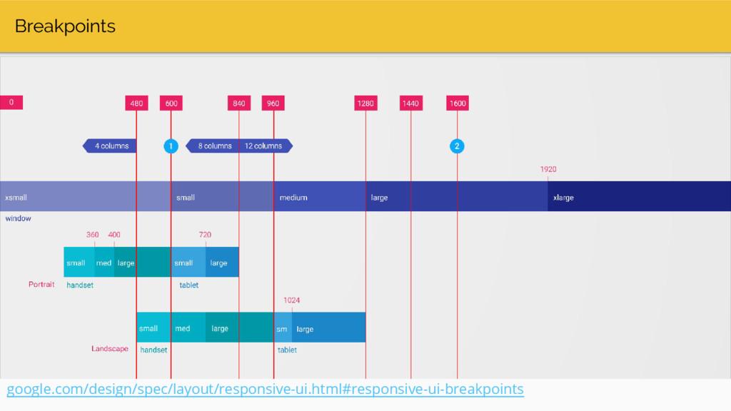 Breakpoints google.com/design/spec/layout/respo...