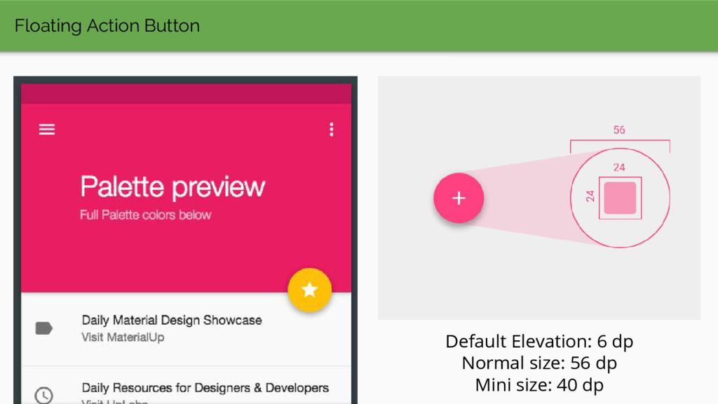 Floating Action Button Default Elevation: 6 dp ...