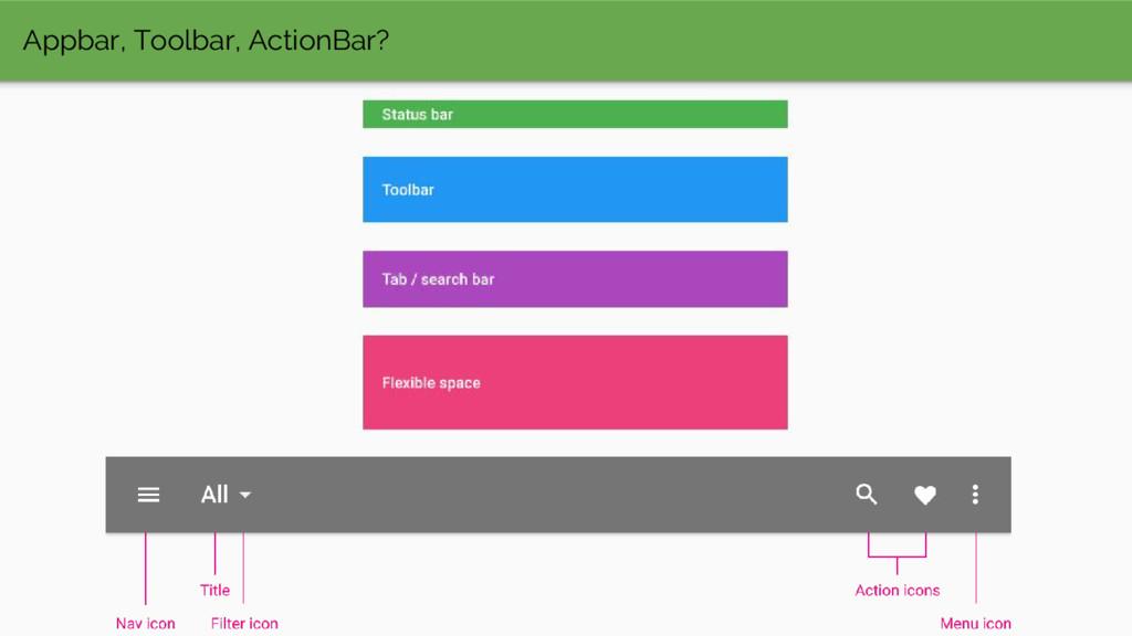Appbar, Toolbar, ActionBar?