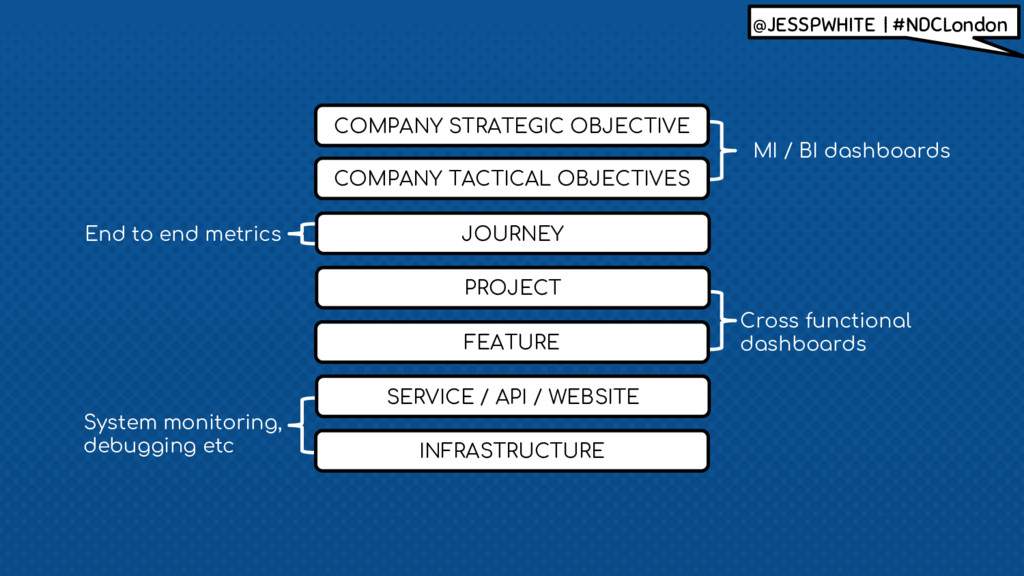 JOURNEY PROJECT FEATURE SERVICE / API / WEBSITE...