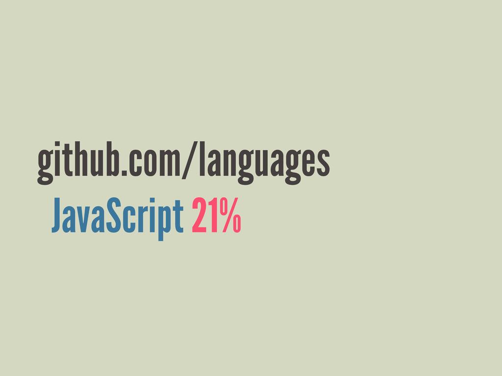github.com/languages JavaScript 21%