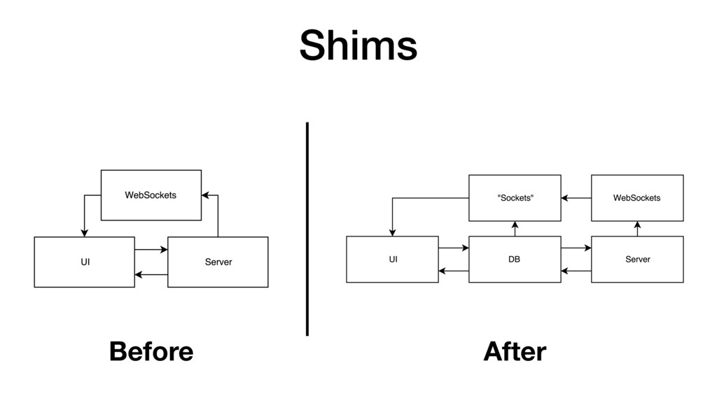 Shims Before After