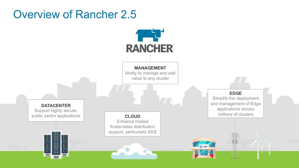 © Copyright 2021 Rancher. All Rights Reserved. ...
