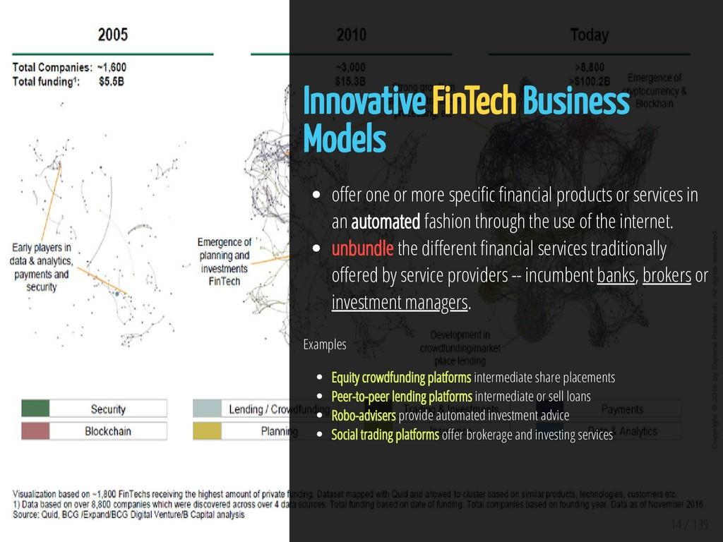 14 / 139 Innovative FinTech Business Models o e...