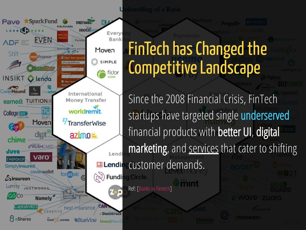19 / 139 FinTech has Changed the Competitive La...