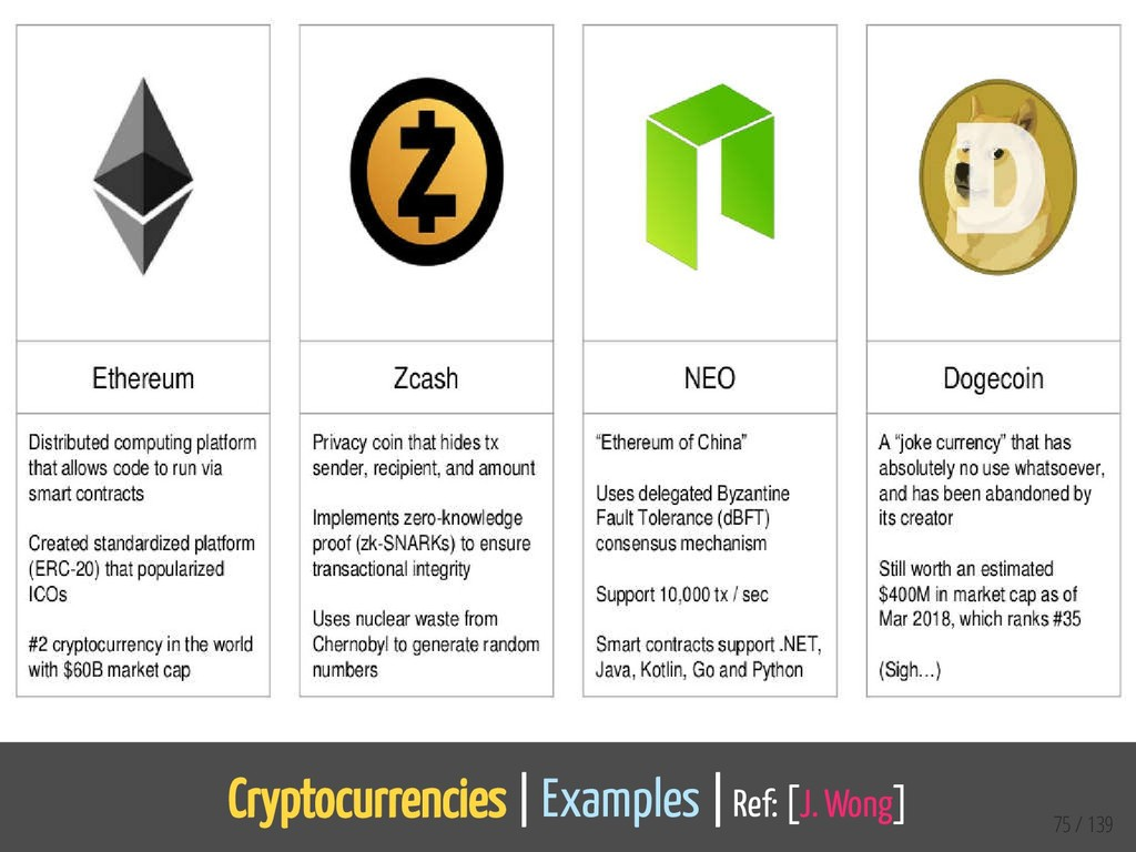 Cryptocurrencies   Examples   Ref: [J. Wong] 75...