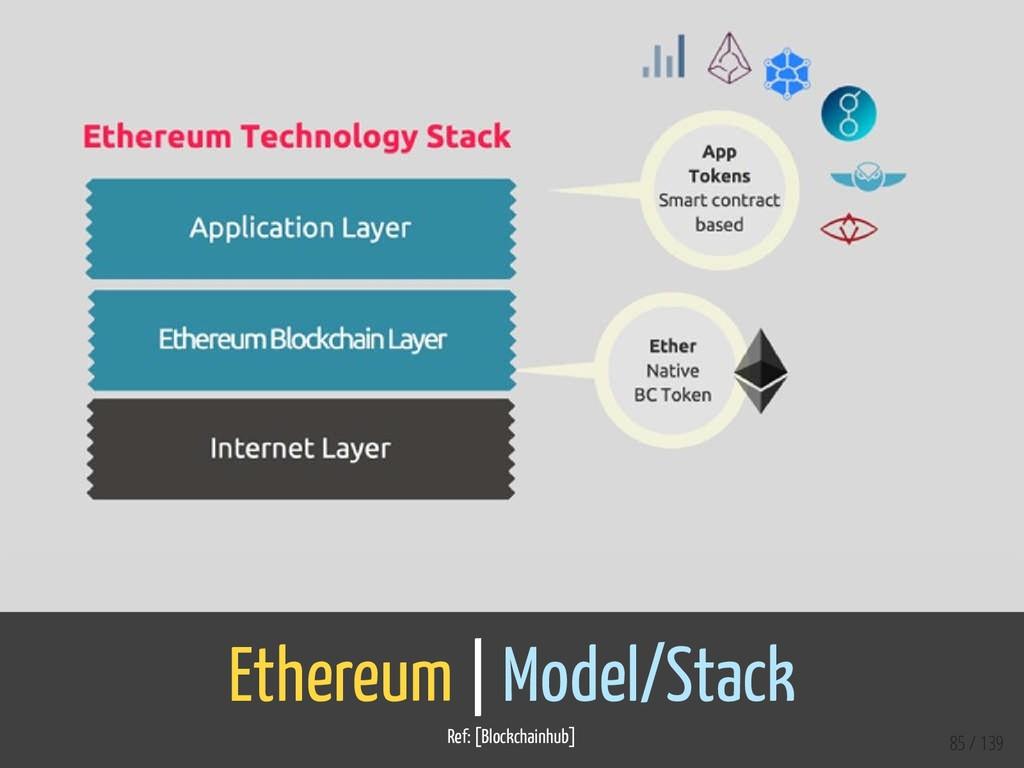 Ethereum   Model/Stack Ref: [Blockchainhub] 85 ...