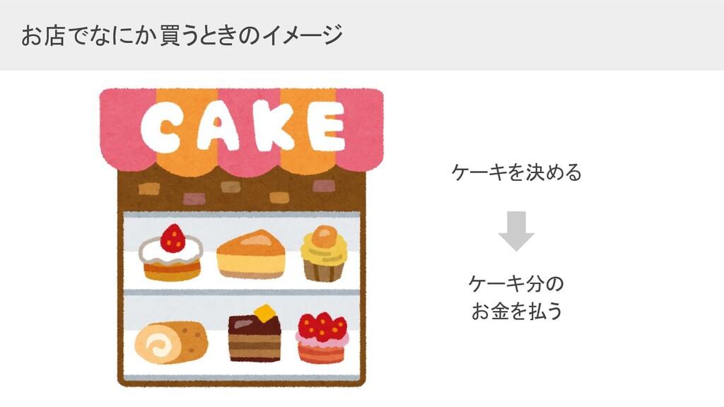 お店でなにか買うときのイメージ ケーキを決める ケーキ分の お金を払う