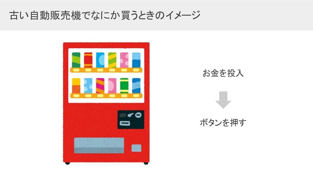 古い自動販売機でなにか買うときのイメージ お金を投入 ボタンを押す