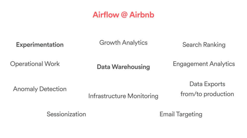 Airflow @ Airbnb Data Warehousing Experimentati...
