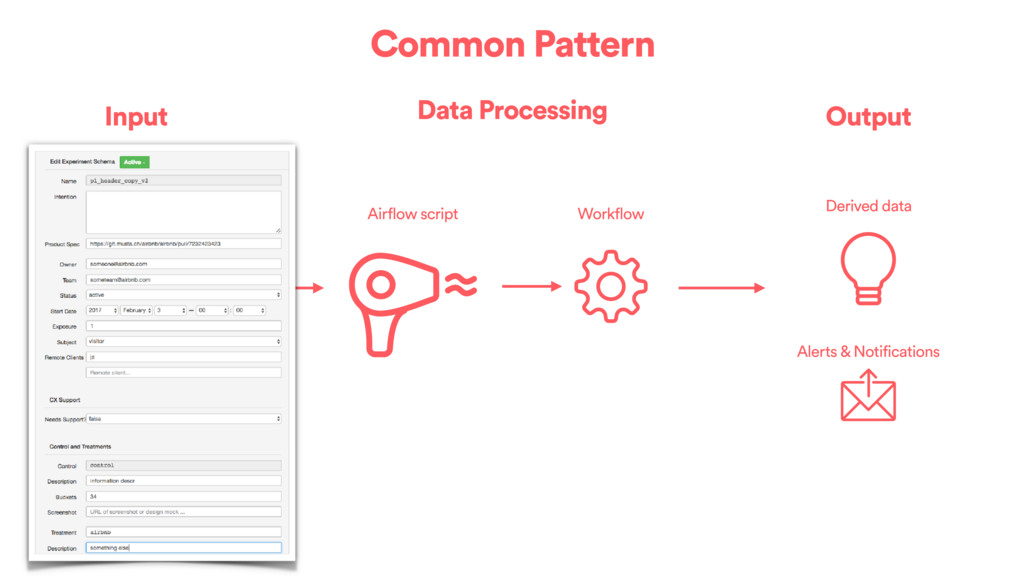 Common Pattern Abstracted static config python ...