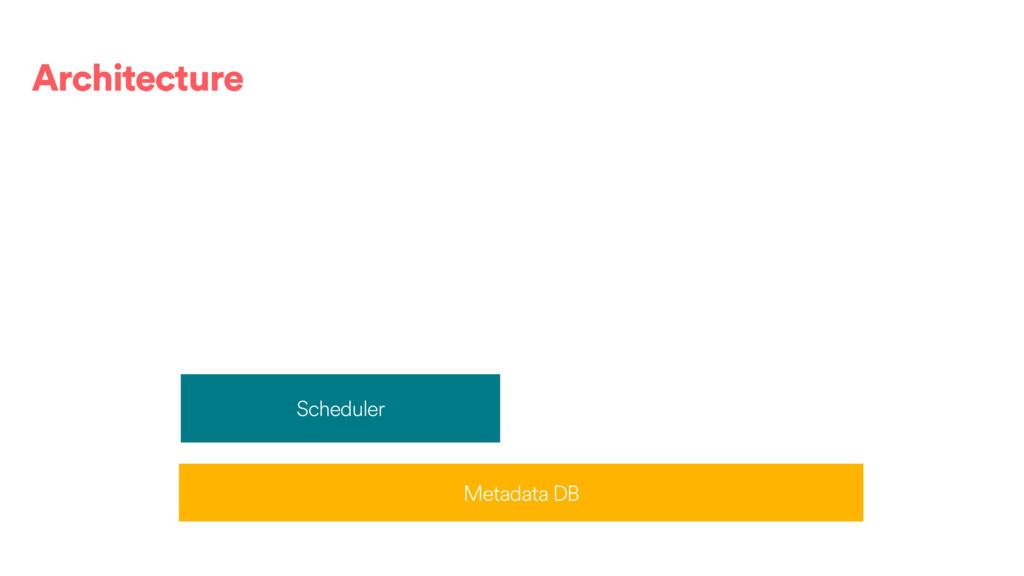 Scheduler Metadata DB Architecture