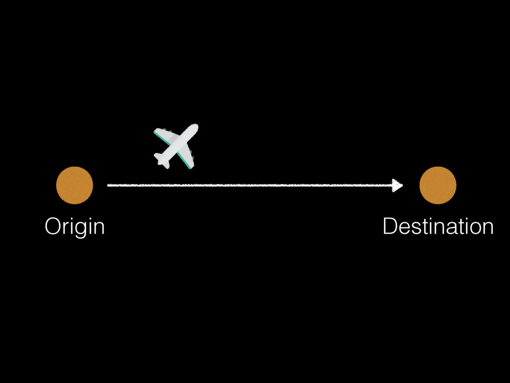 Origin Destination