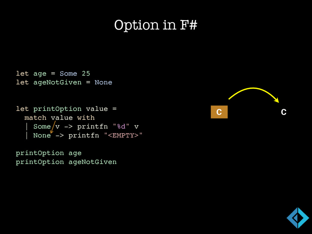Option in F# // int option let age = Some 25 le...