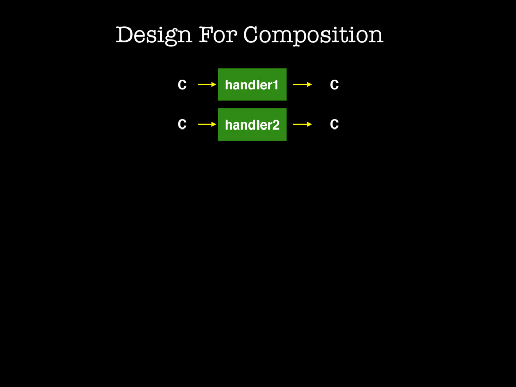C handler1 C C handler2 C Design For Composition