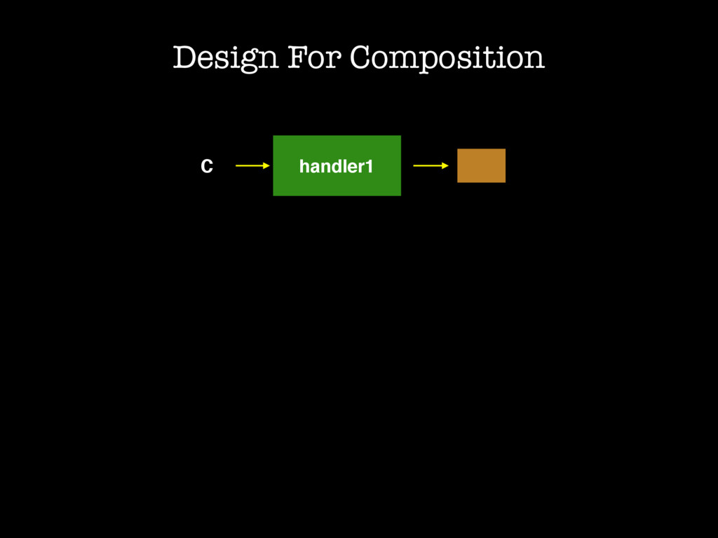 C handler1 Design For Composition