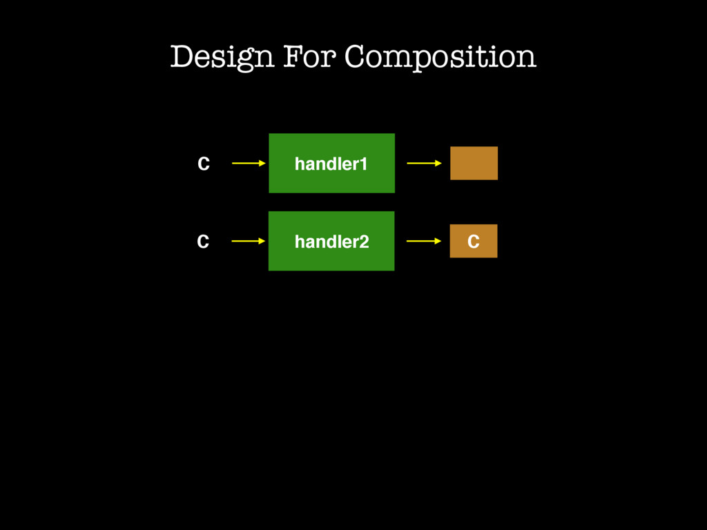 C handler1 Design For Composition C handler2 C