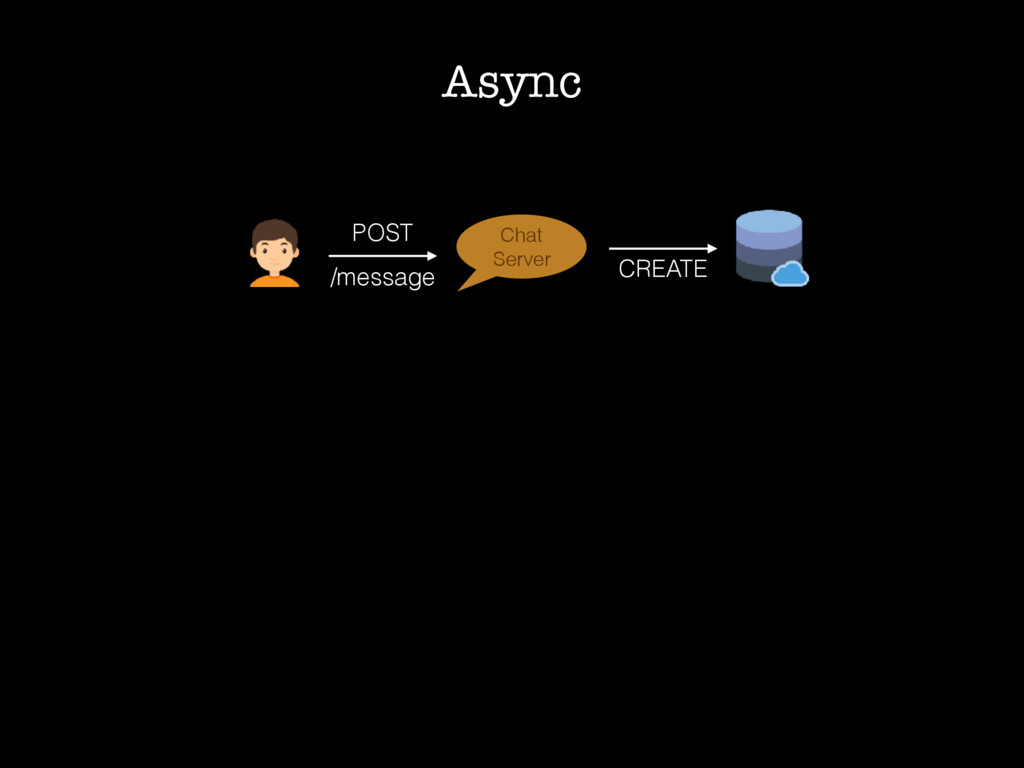 Async POST /message Chat Server CREATE