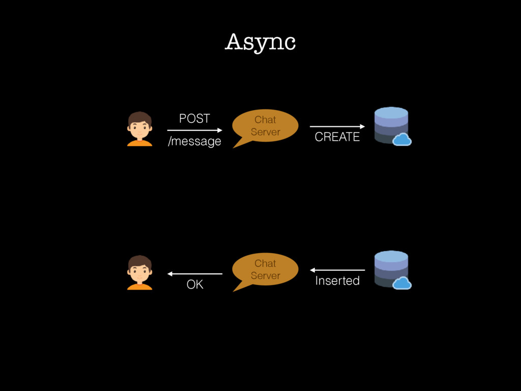 Async POST /message Chat Server CREATE OK Chat ...