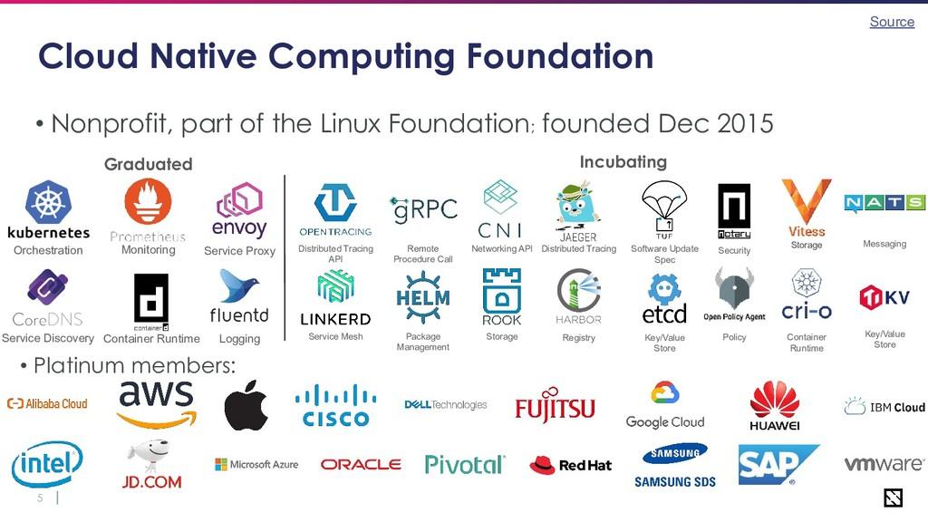 5 Cloud Native Computing Foundation • Nonprofit...